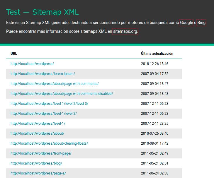 Sitemap de the seo framework