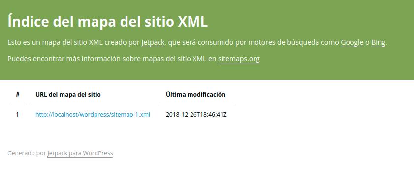 Sitemap XML de Jetpack