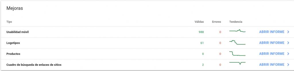 Informe de mejoras de Search Console