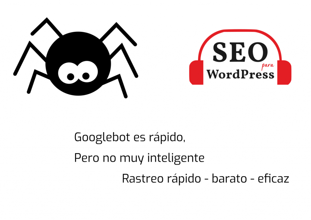 Características de Googlebot